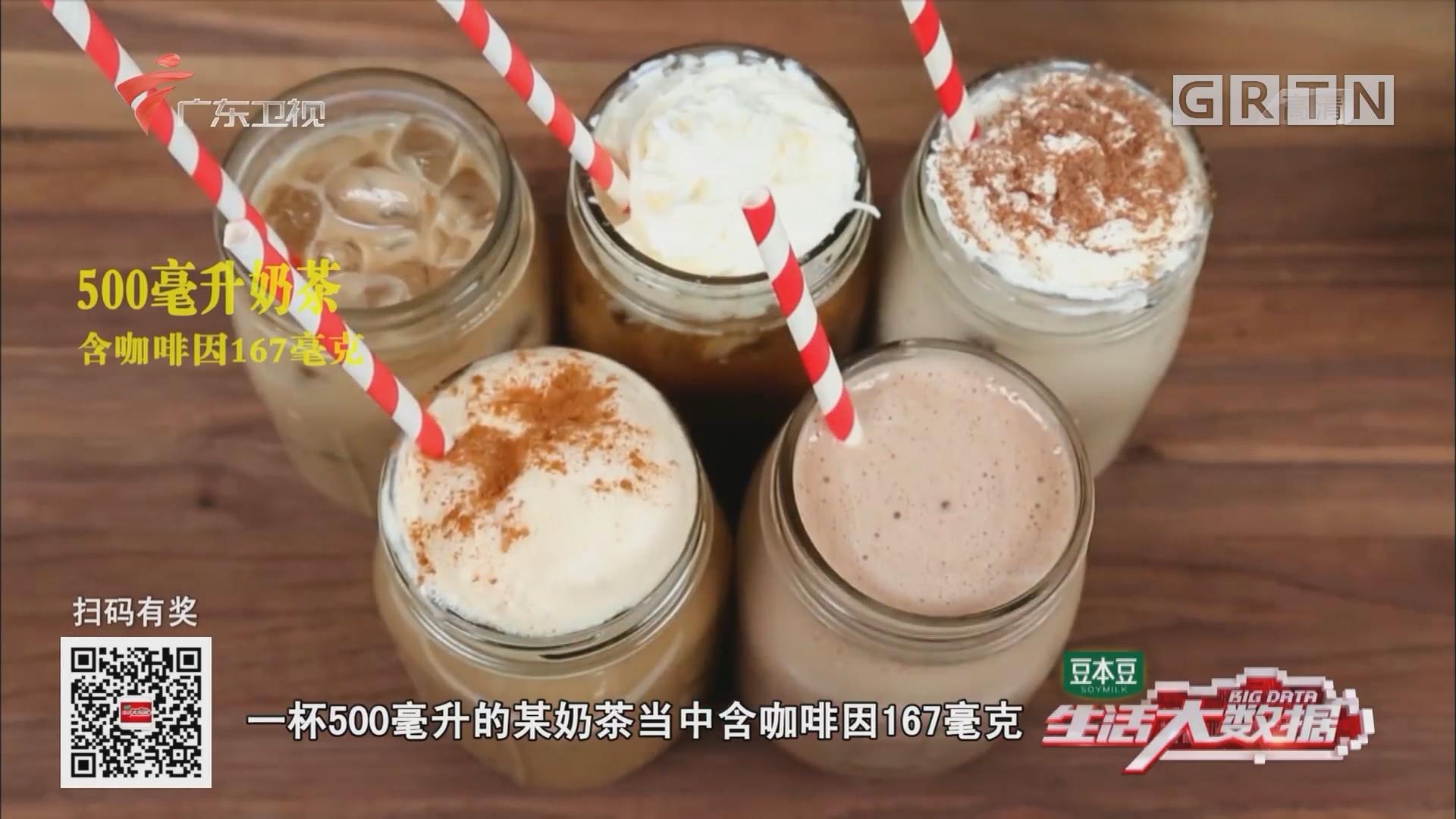 网红奶茶成份检测——咖啡因