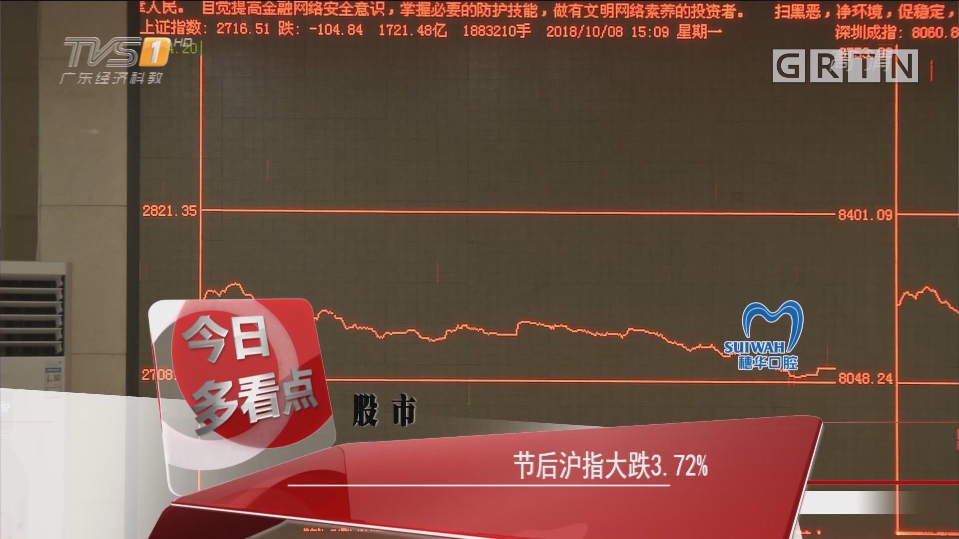 股市:節后滬指大跌3.72%