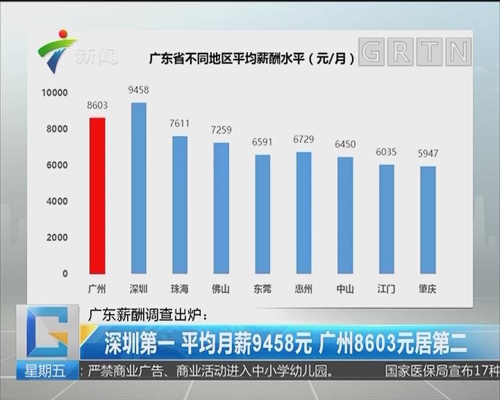 广东薪酬调查出炉:深圳第一 平均月薪9458元 广州8603元居第二