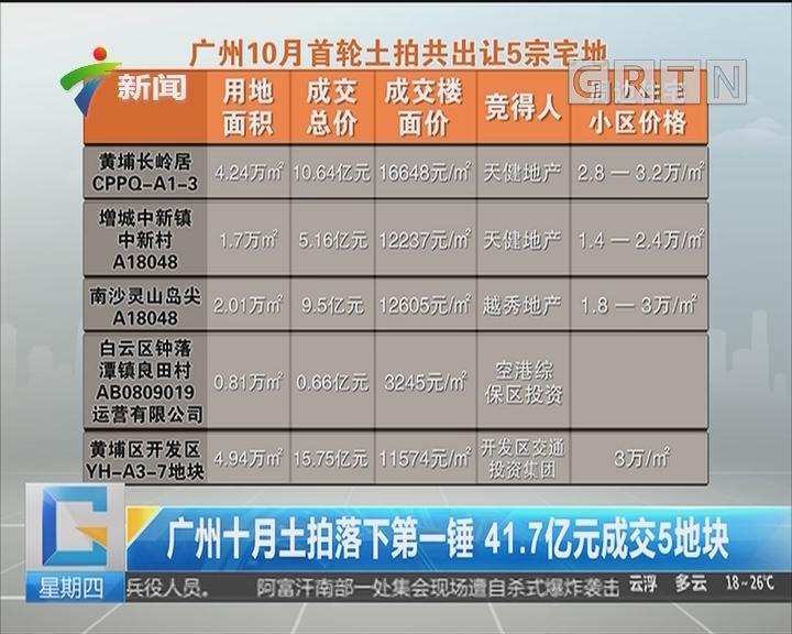 广州十月土拍落下第一锤 41.7亿元成交5地块
