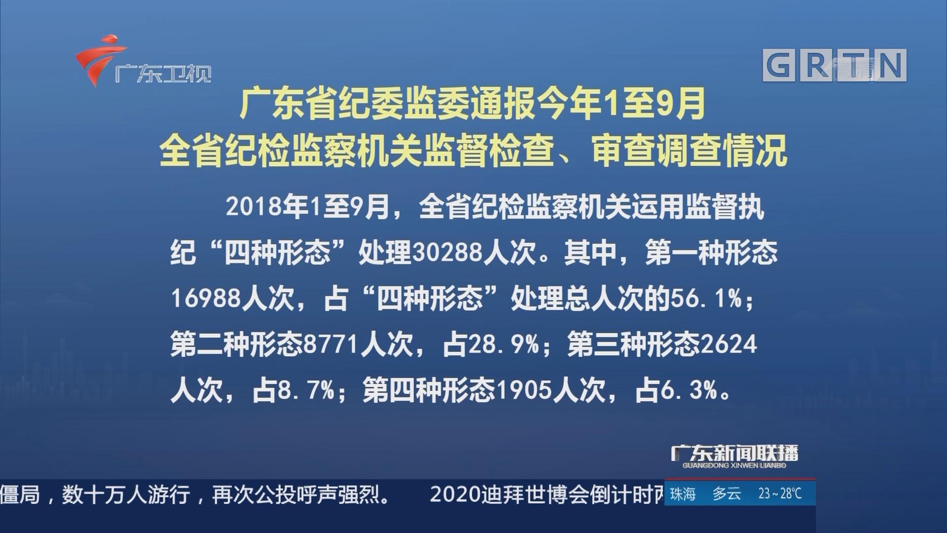 广东省纪委监委通报今年1至9月全省纪检监察机关监督检查、审查调查情况