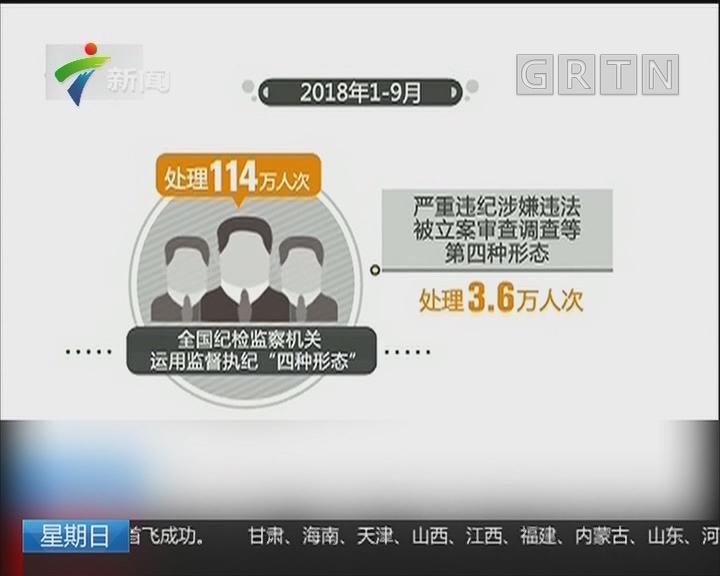 中央纪委国家监委:今年1至9月共处分40.6万人