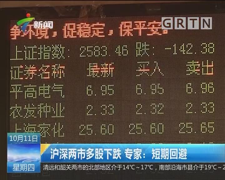 沪深两市多股下跌专家:短期回避