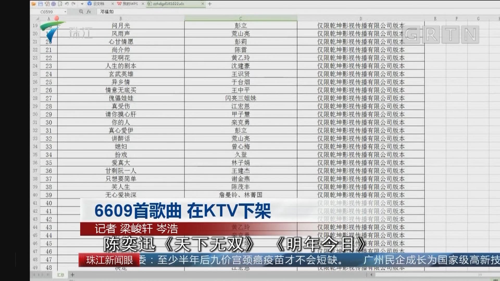 6609首歌曲 在KTV下架