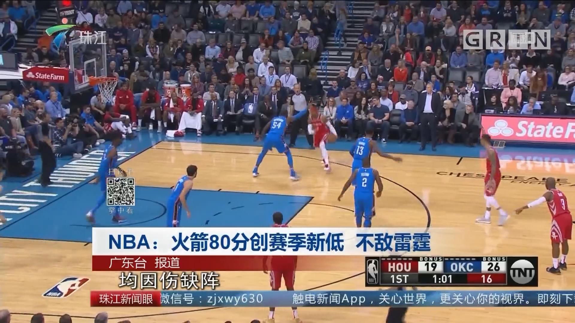 NBA:火箭80分创赛季新低 不敌雷霆