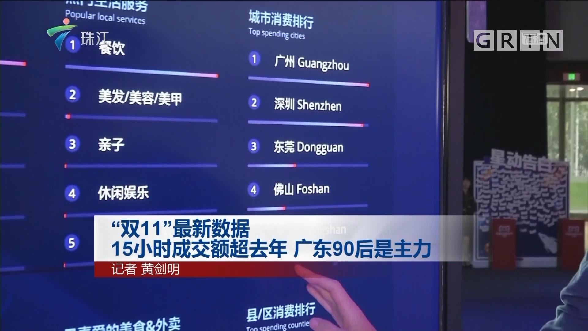 """""""双11""""最新数据 15小时成交额超去年 广东90后是主力"""