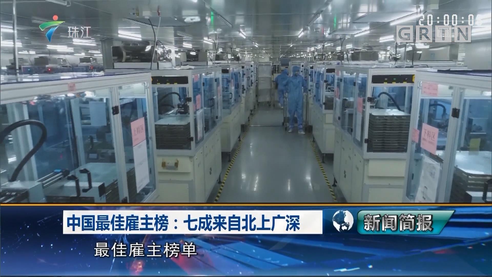 中国最佳雇主榜:七成来自北上广深