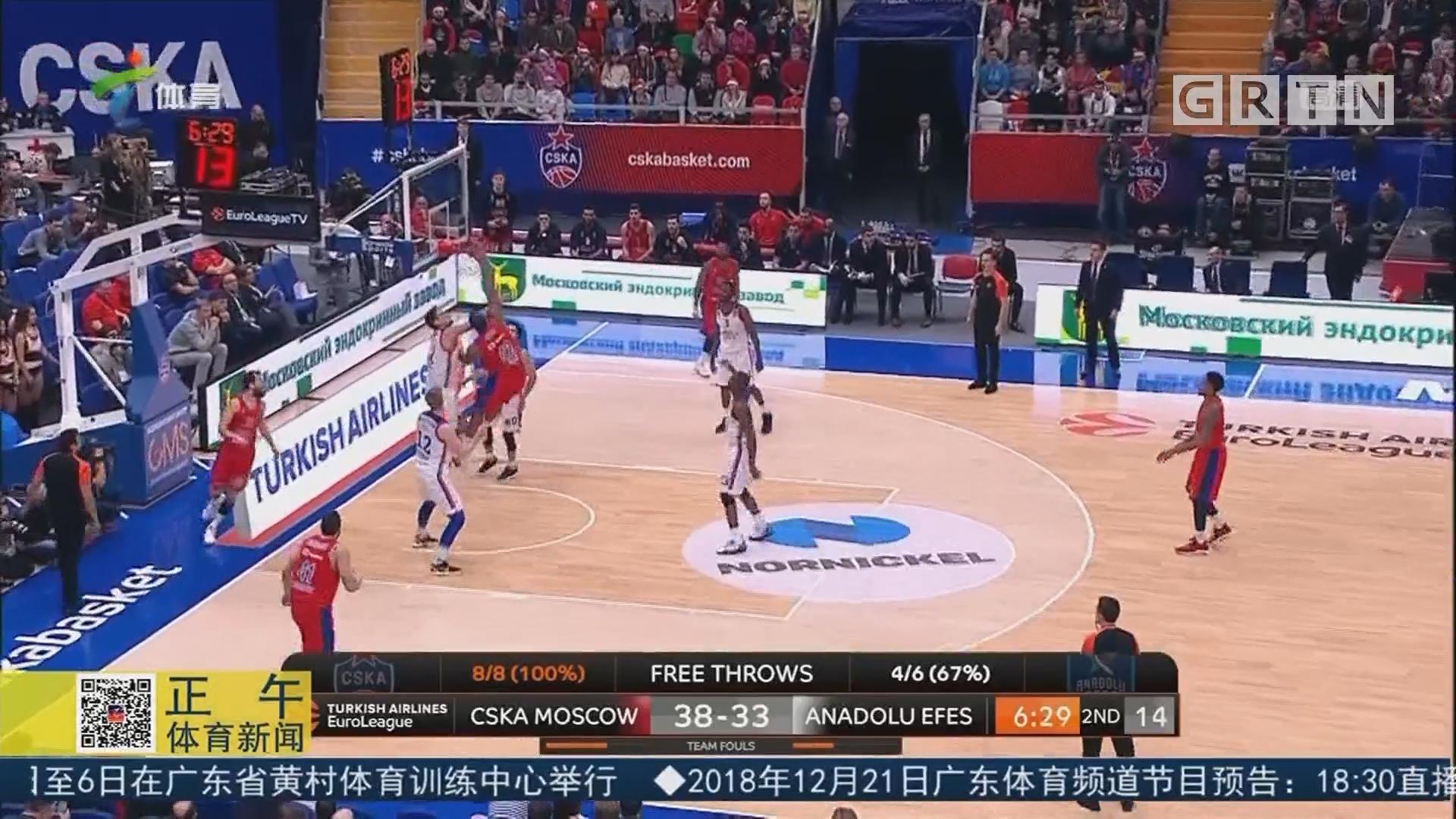 欧洲篮球联赛第14轮激战连场