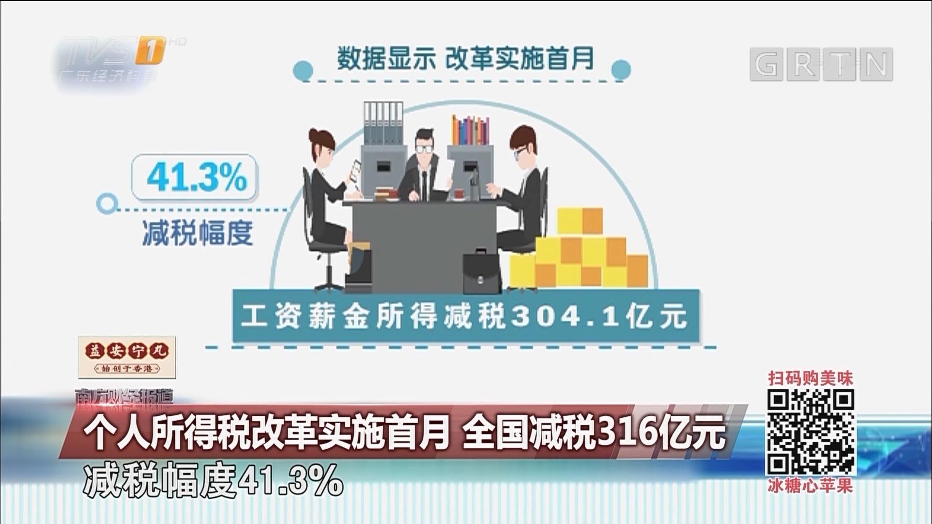个人所得税改革实施首月 全国减税316亿元