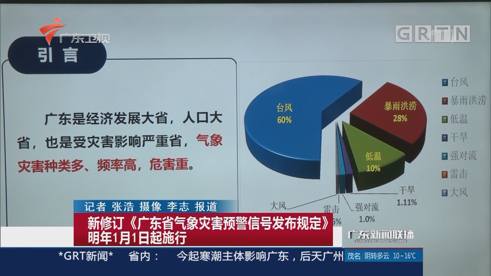 新修订《广东省气象灾害预警信号发布规定》明年1月1日起施行