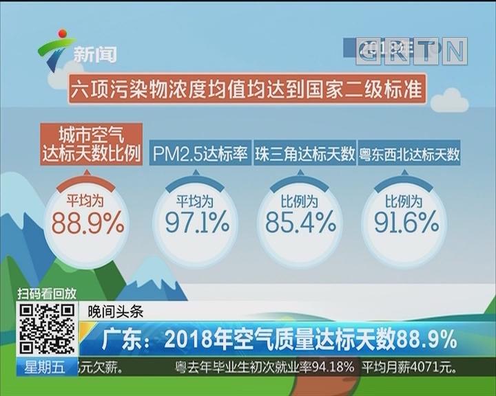 广东:2018年空气质量达标天数88.9%