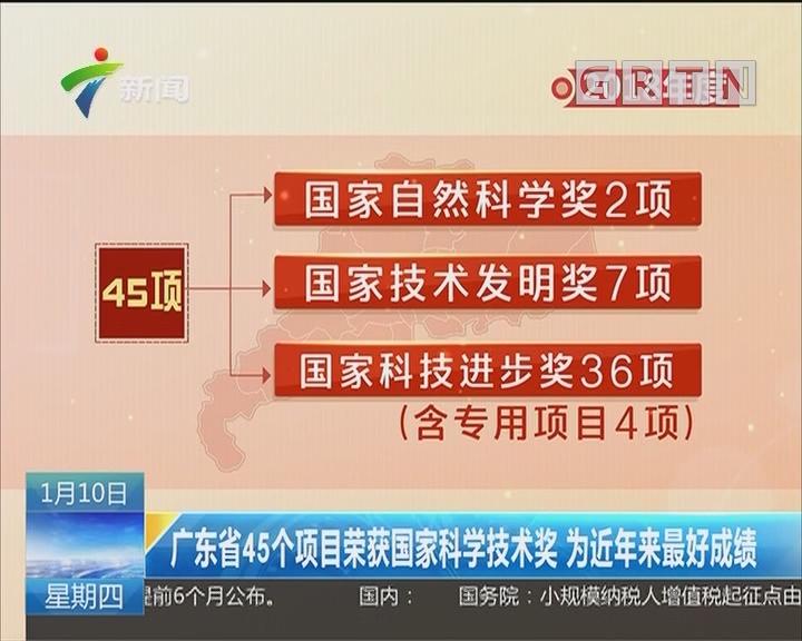 广东省45个项目荣获国家科学技术奖 为近年来最好成绩