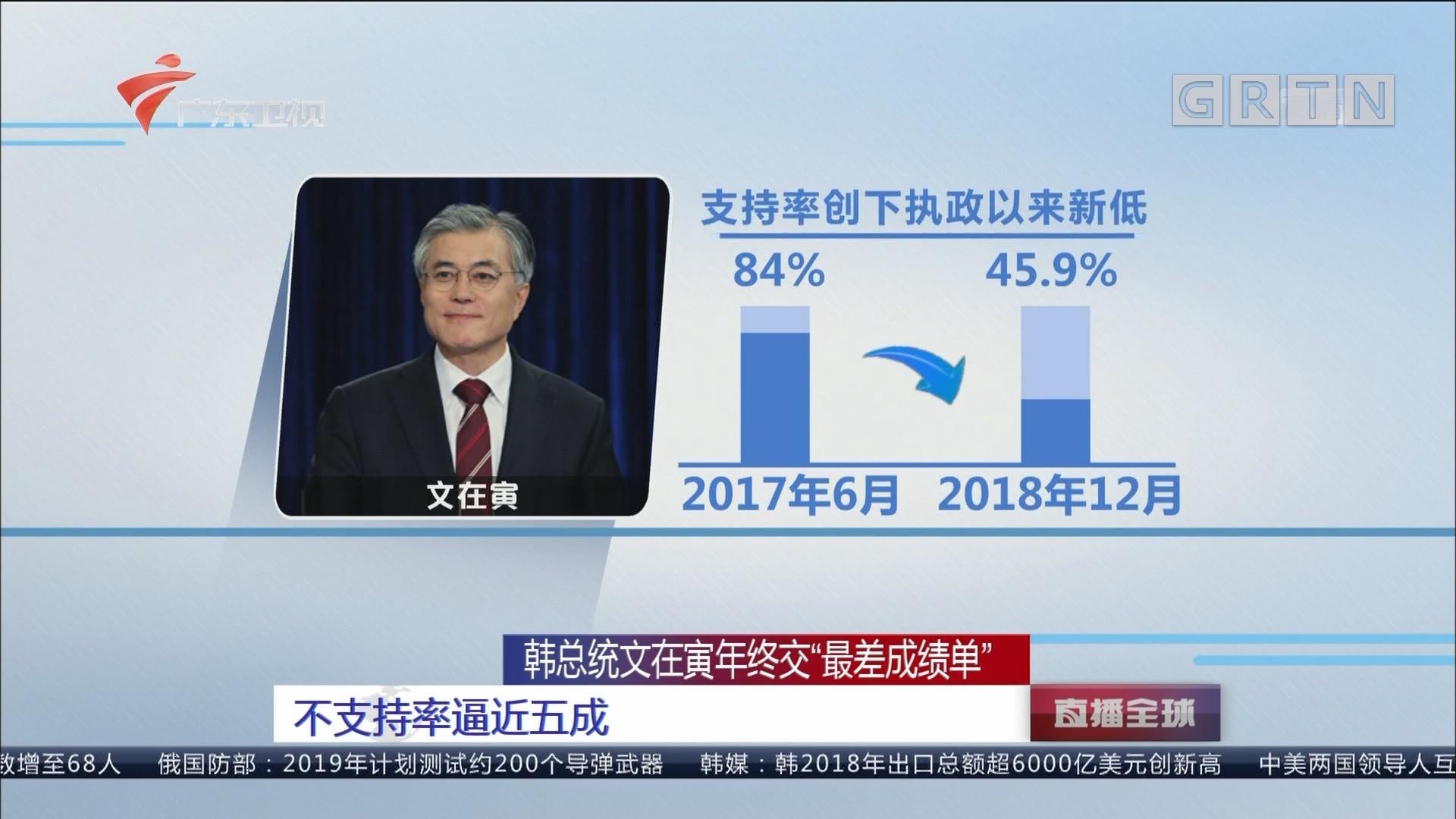 """韩总统文在寅年终交""""最差成绩单"""" 不支持率逼近五成"""