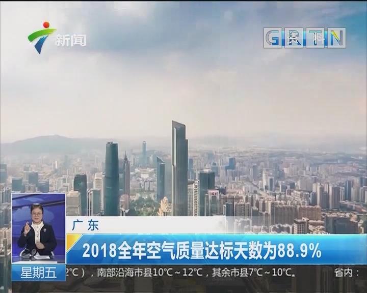 广东:2018全年空气质量达标天数为88.9%