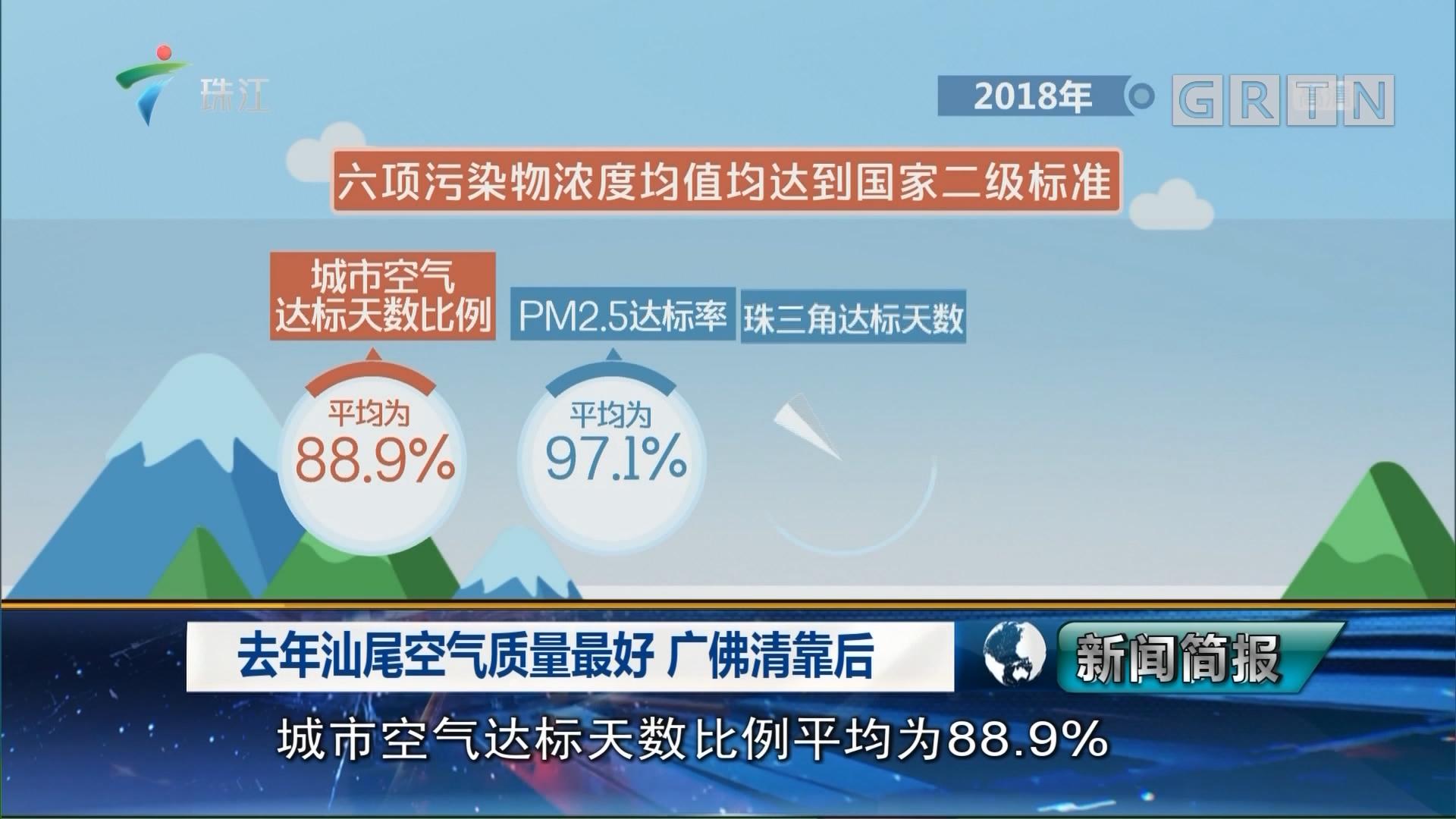 去年汕尾空气质量最好 广佛清靠后