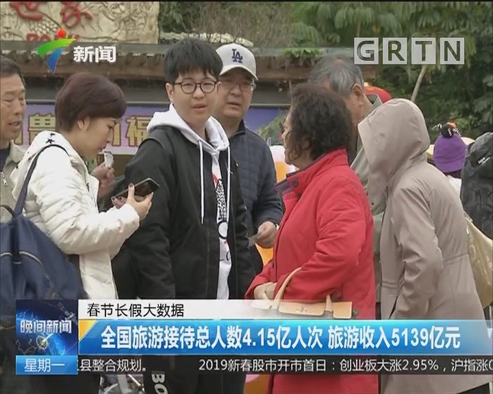 春节长假大数据:全国旅游接待总人数4.15亿人次 旅游收入5139亿元