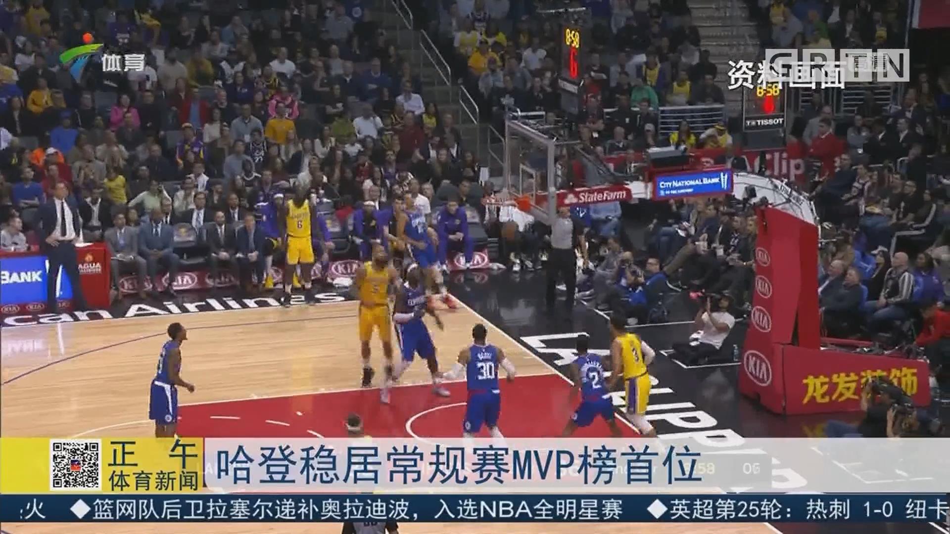 哈登稳居常规赛MVP榜首位