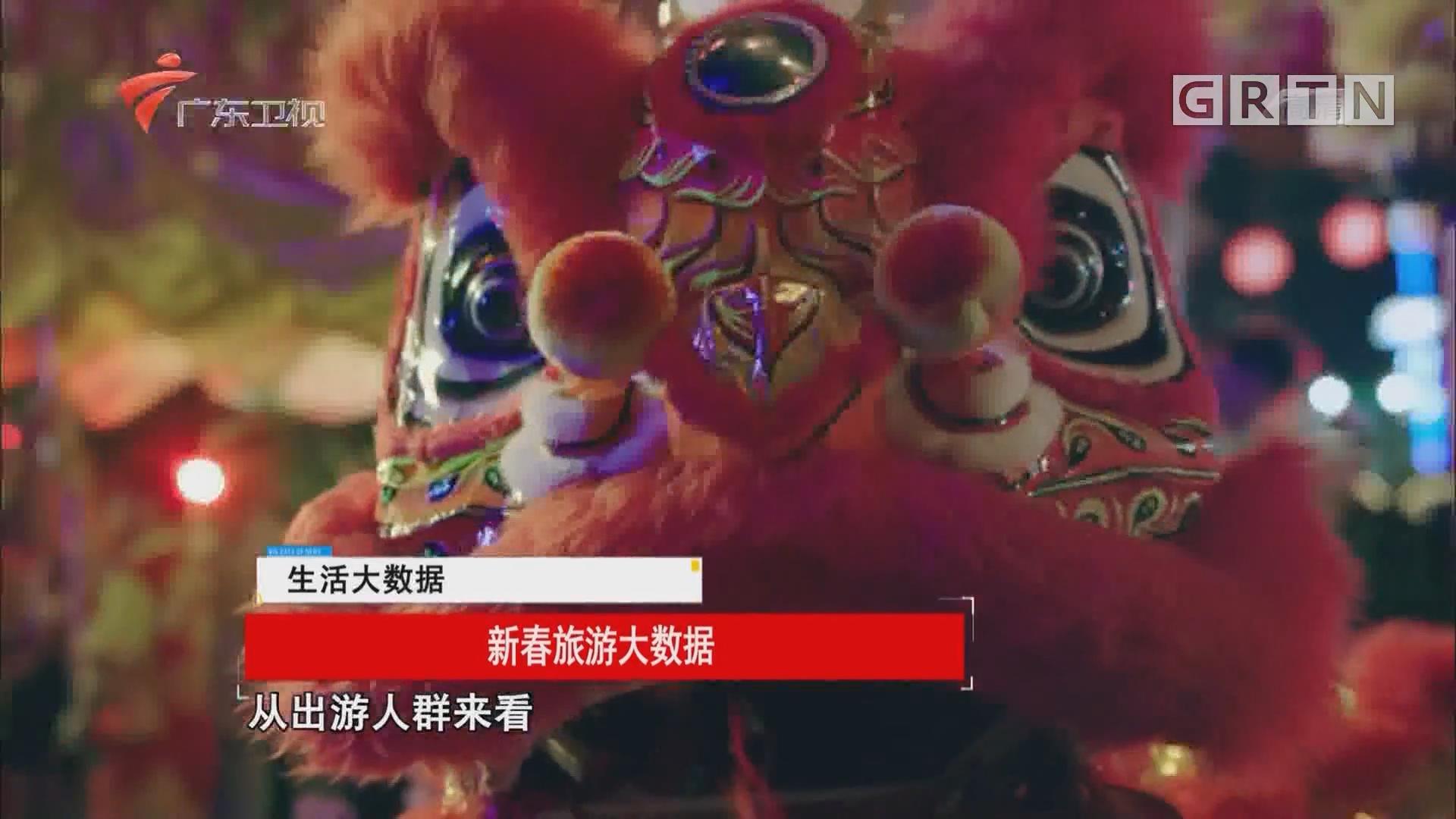 新春旅游大数据