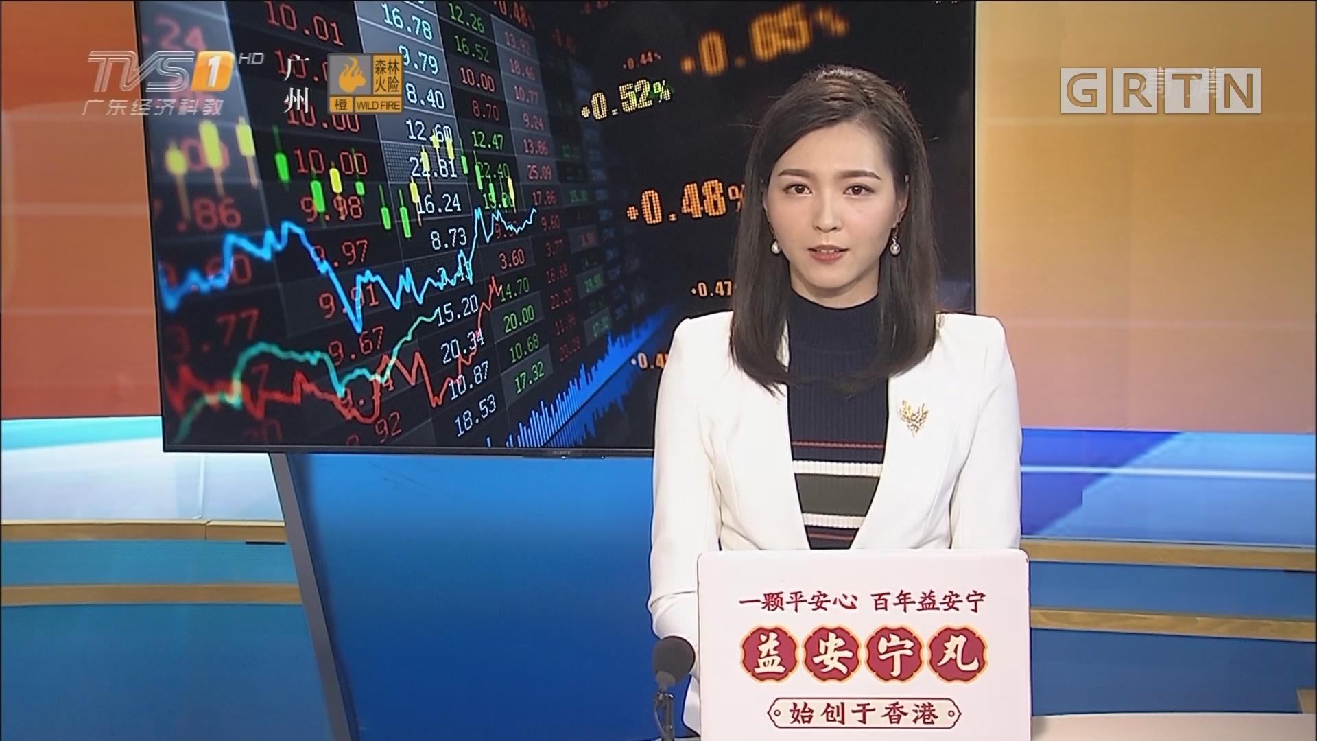 国内股市情况