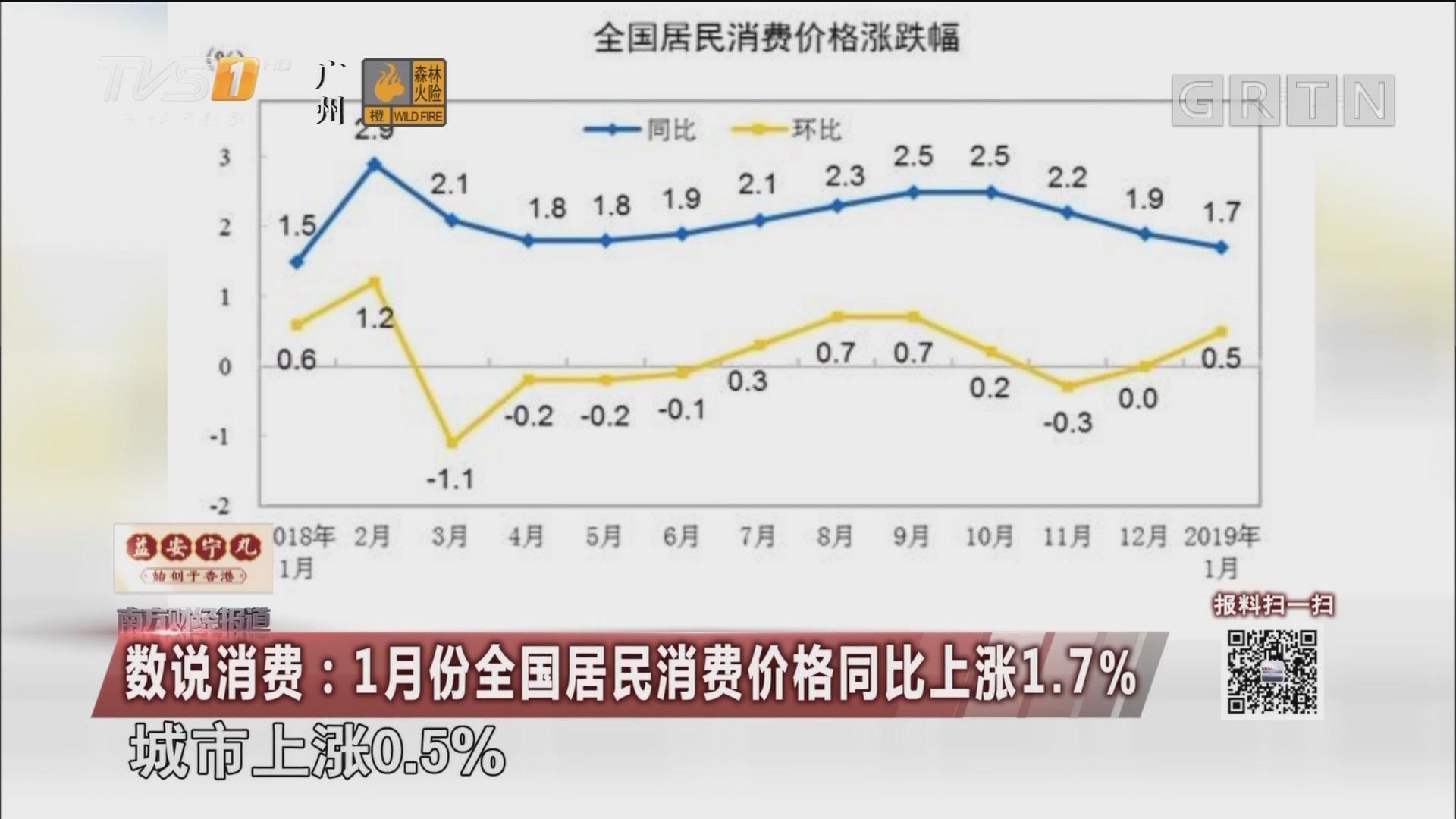 数说消费:1月份全国居民消费价格同比上涨1.7%