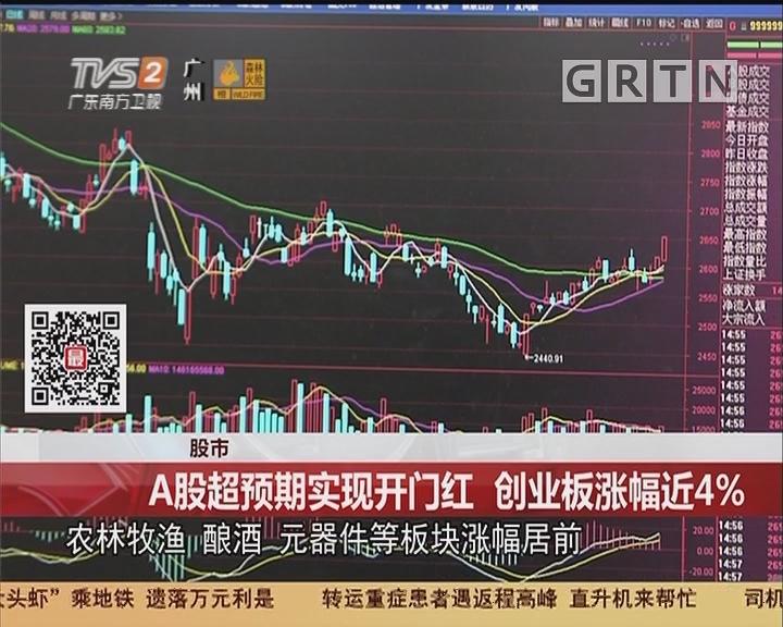 股市:A股超预期实现开门红 创业板涨幅近4%