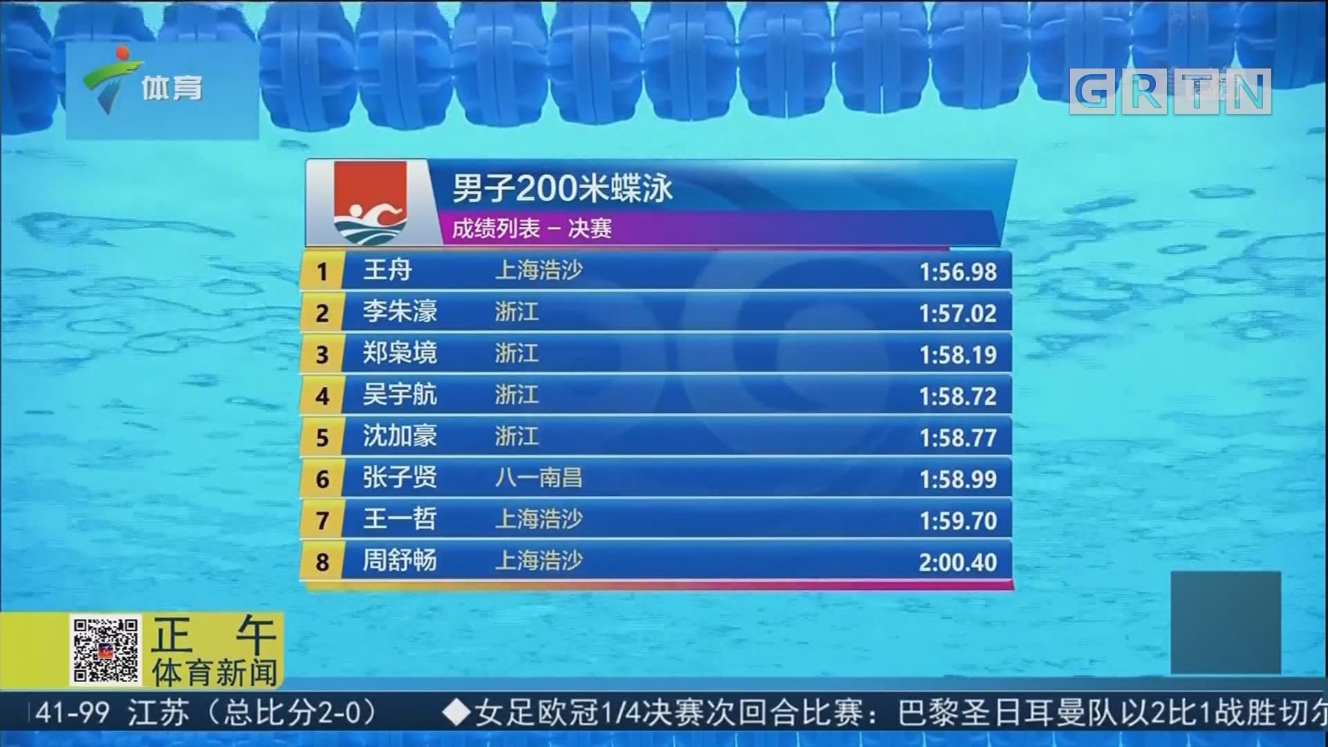 最后25米决赛 男子200米蝶泳王舟摘金