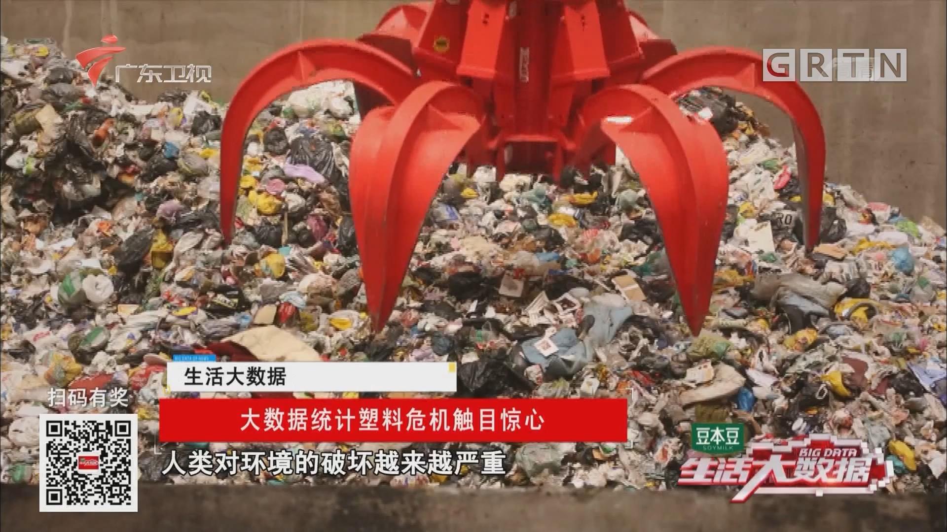 大数据统计塑料危机触目惊心