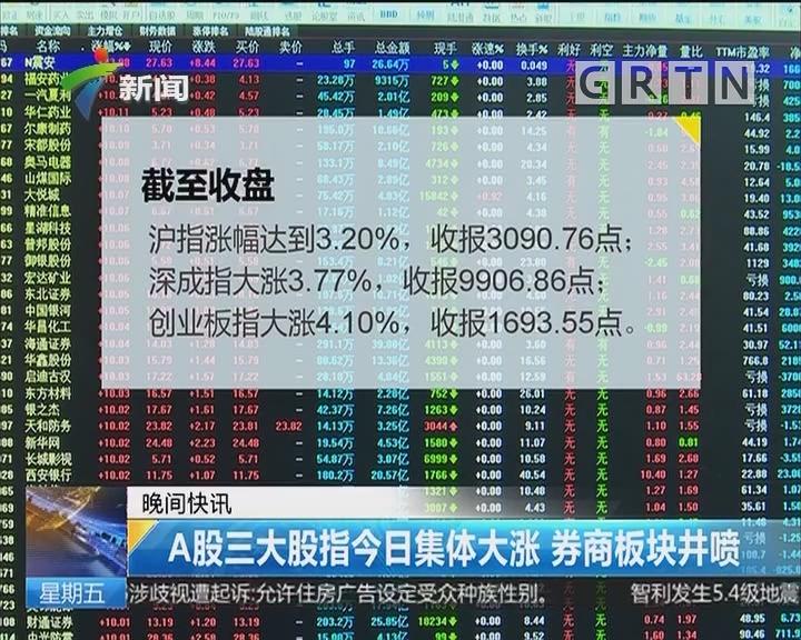 A股三大股指今日集体大涨 券商板块井喷