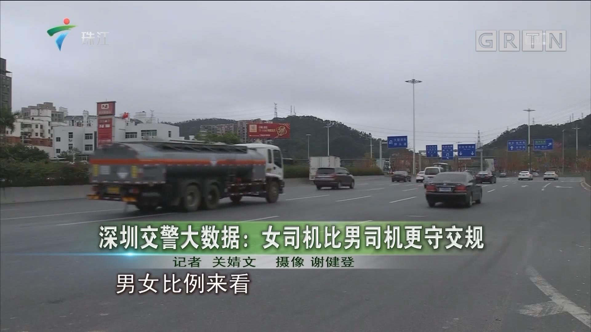 深圳交警大数据:女司机比男司机更守交规