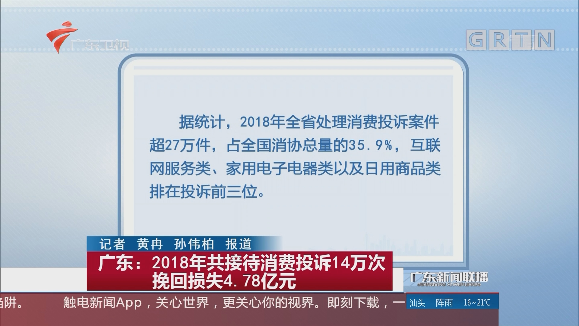 广东:2018年共接待消费投诉14万次 挽回损失4.78亿元