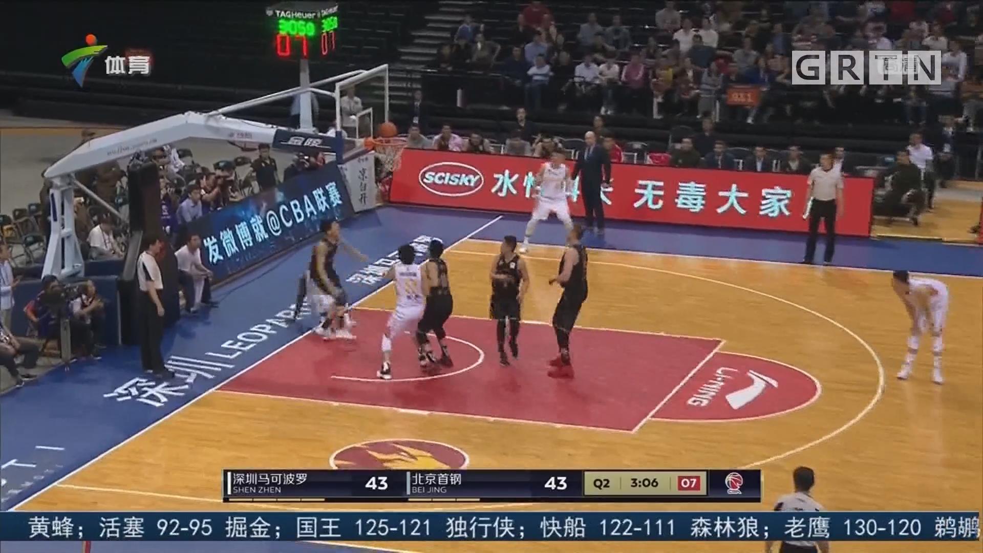 篮球评述员——余振球(二)