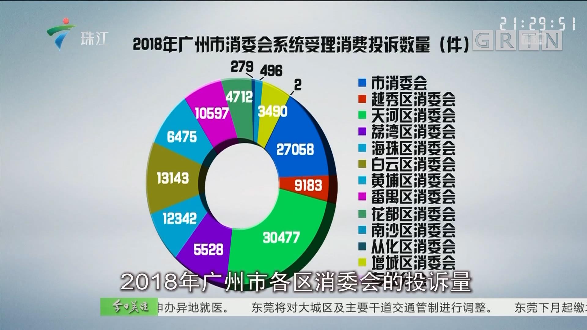广州消委会:警惕预付式消费陷阱