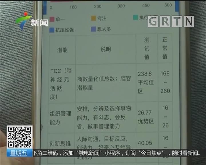 深圳 学校擅自为学生测智商?家长质疑