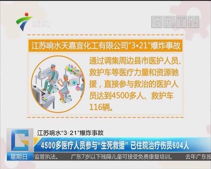 """江苏响水""""3·21""""爆炸事故:4500多医疗人员参与""""生死救援""""已住院治疗伤员604人"""