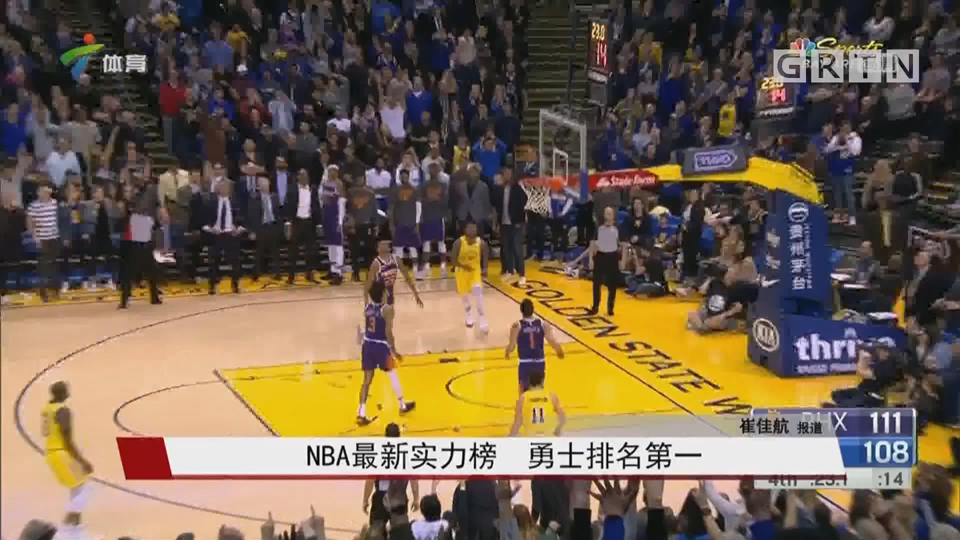 NBA最新实力榜 勇士排名第一