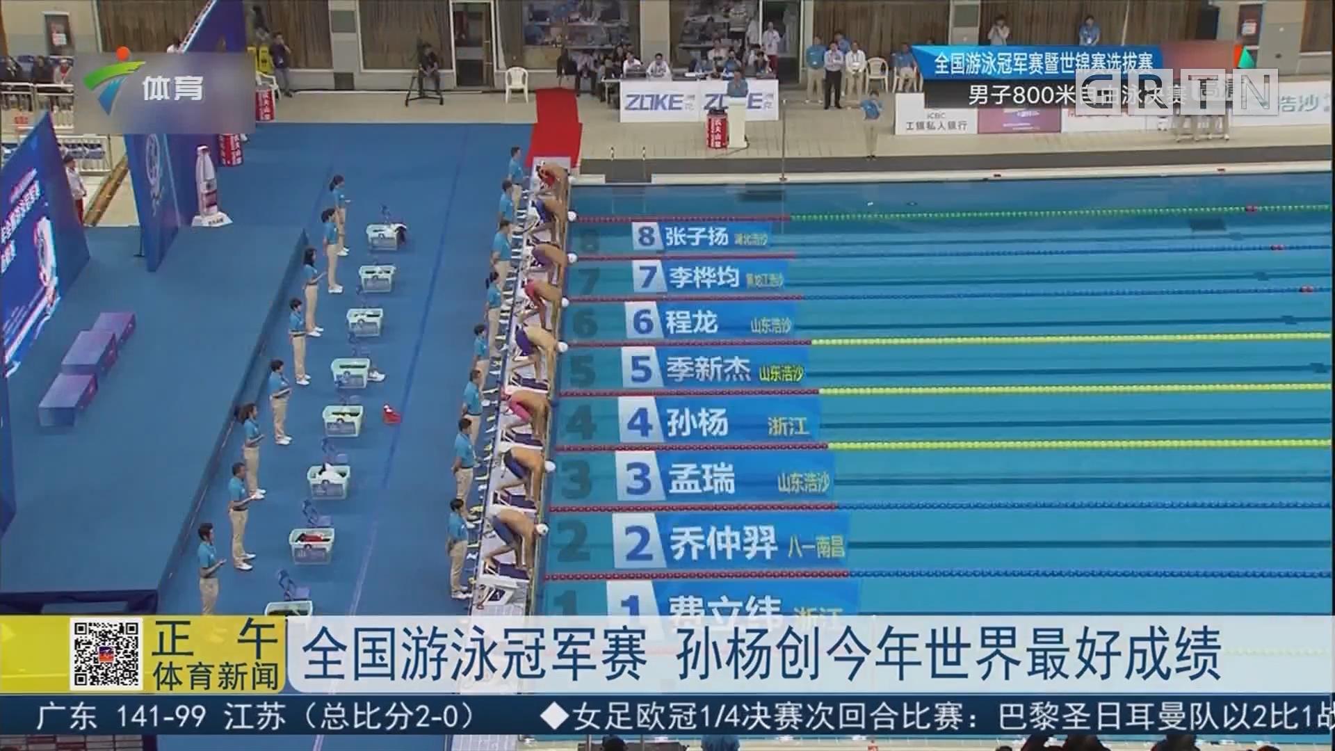 全国游泳冠军赛 孙杨创今年世界最好成绩
