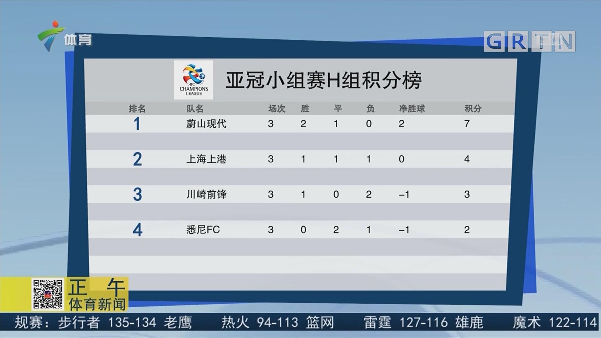 亚冠小组赛H组积分榜