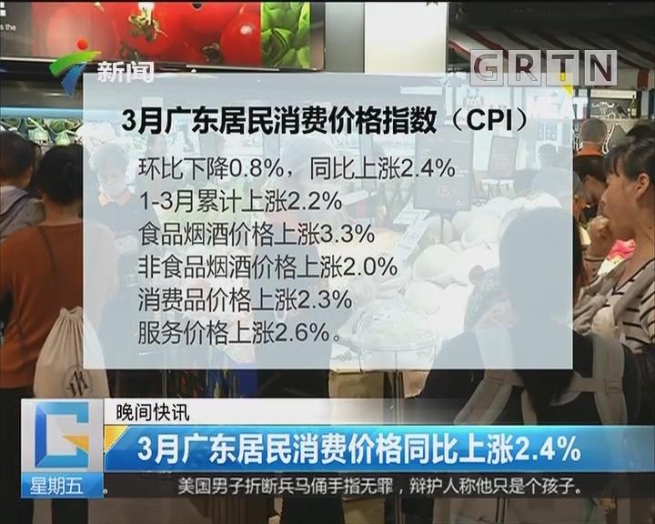 3月广东居民消费价格同比上涨2.4%