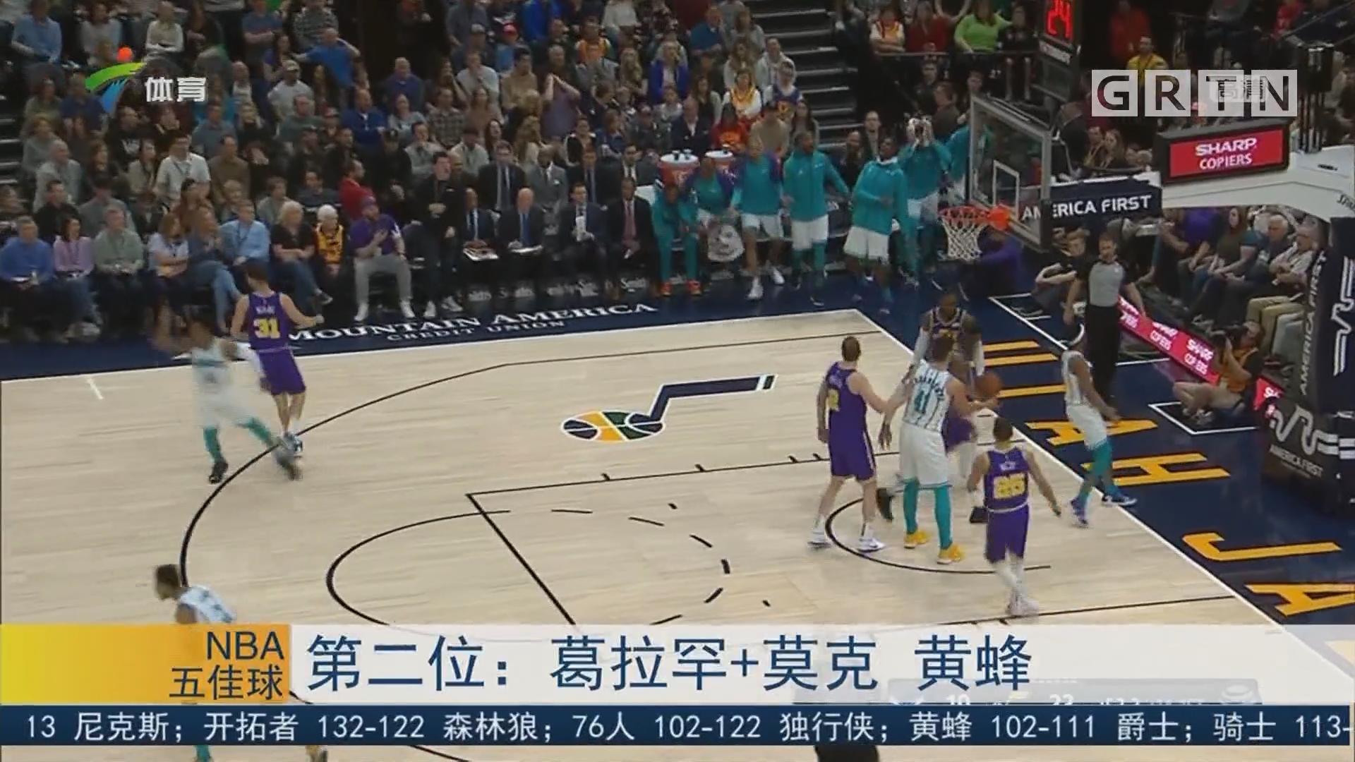 NBA 五佳球