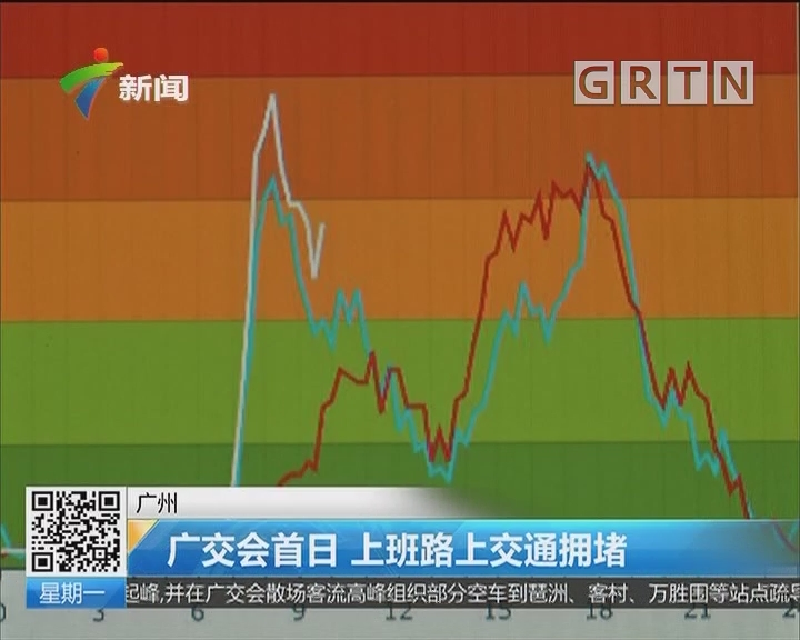 广州:广交会首日 上班路上交通拥堵