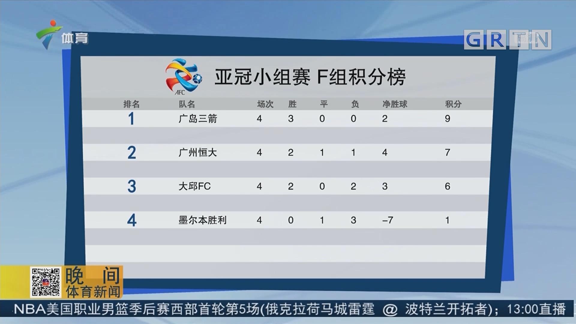 亞冠小組賽 F組積分榜