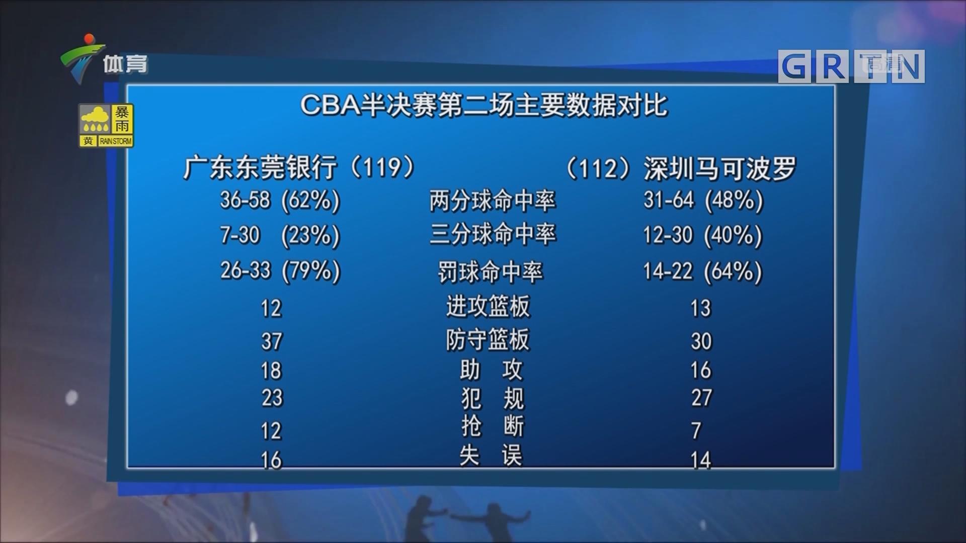 CBA半决赛第二场主要数据对比