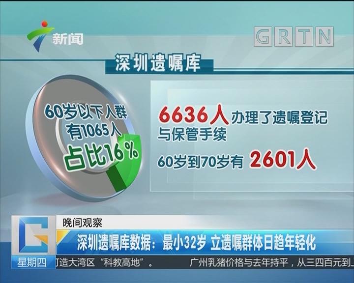 深圳遗嘱库数据:最小32岁 立遗嘱群体日趋年轻化