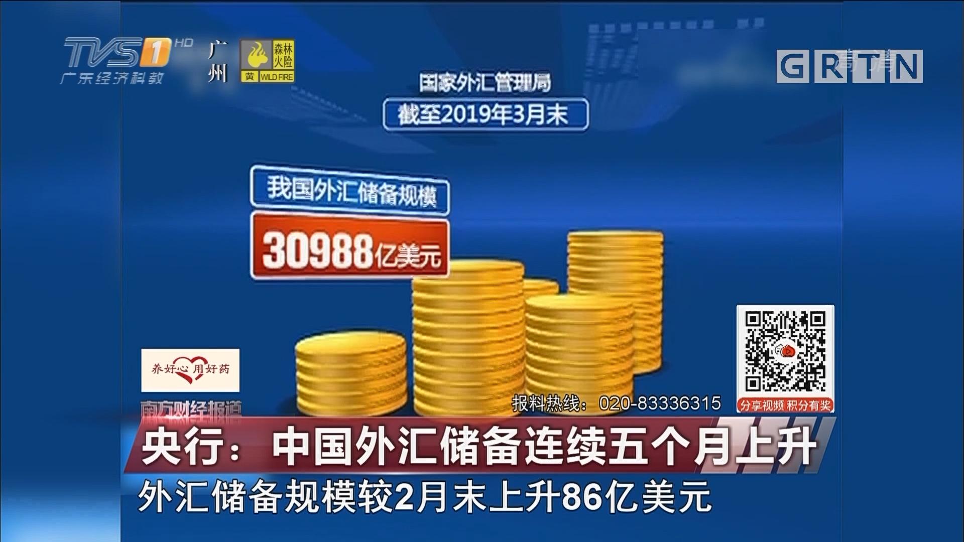 央行:中国外汇储备连续五个月上升