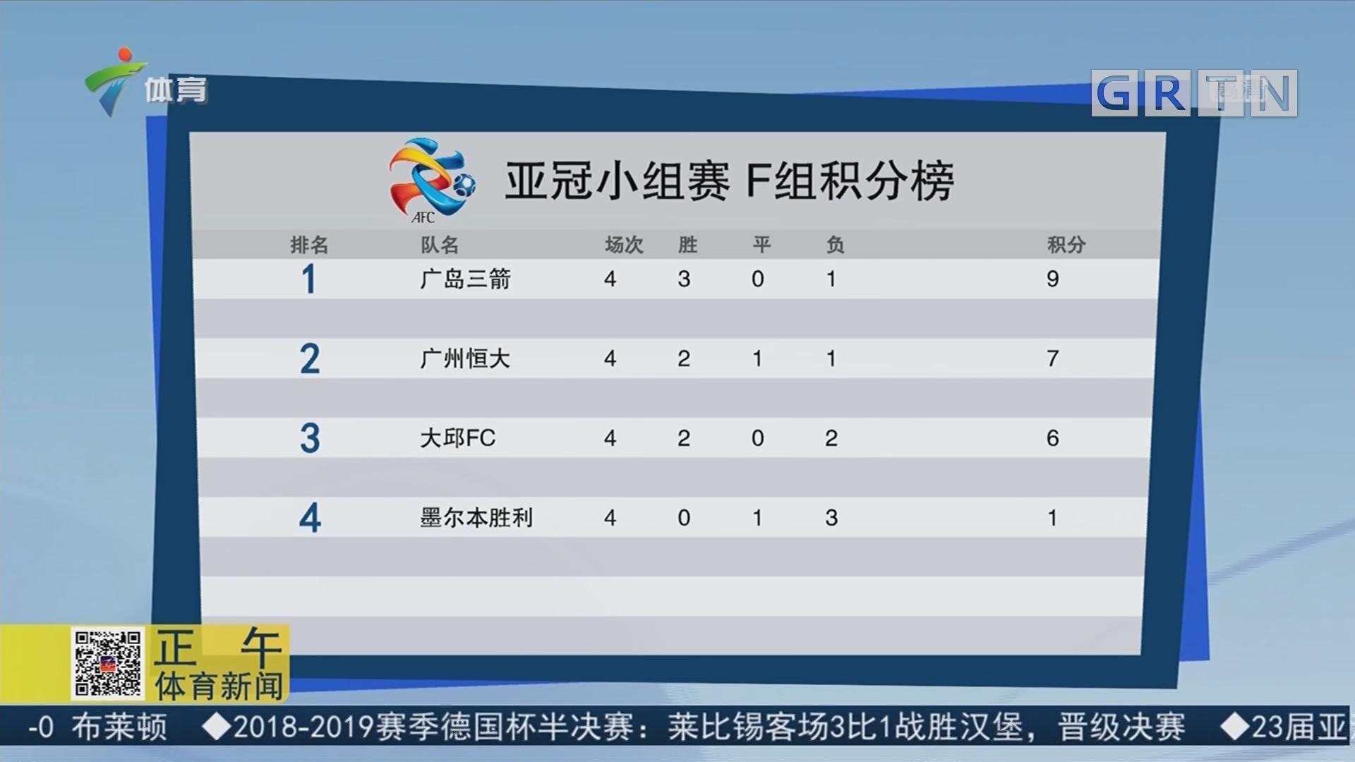 亚冠小组赛 F组积分榜