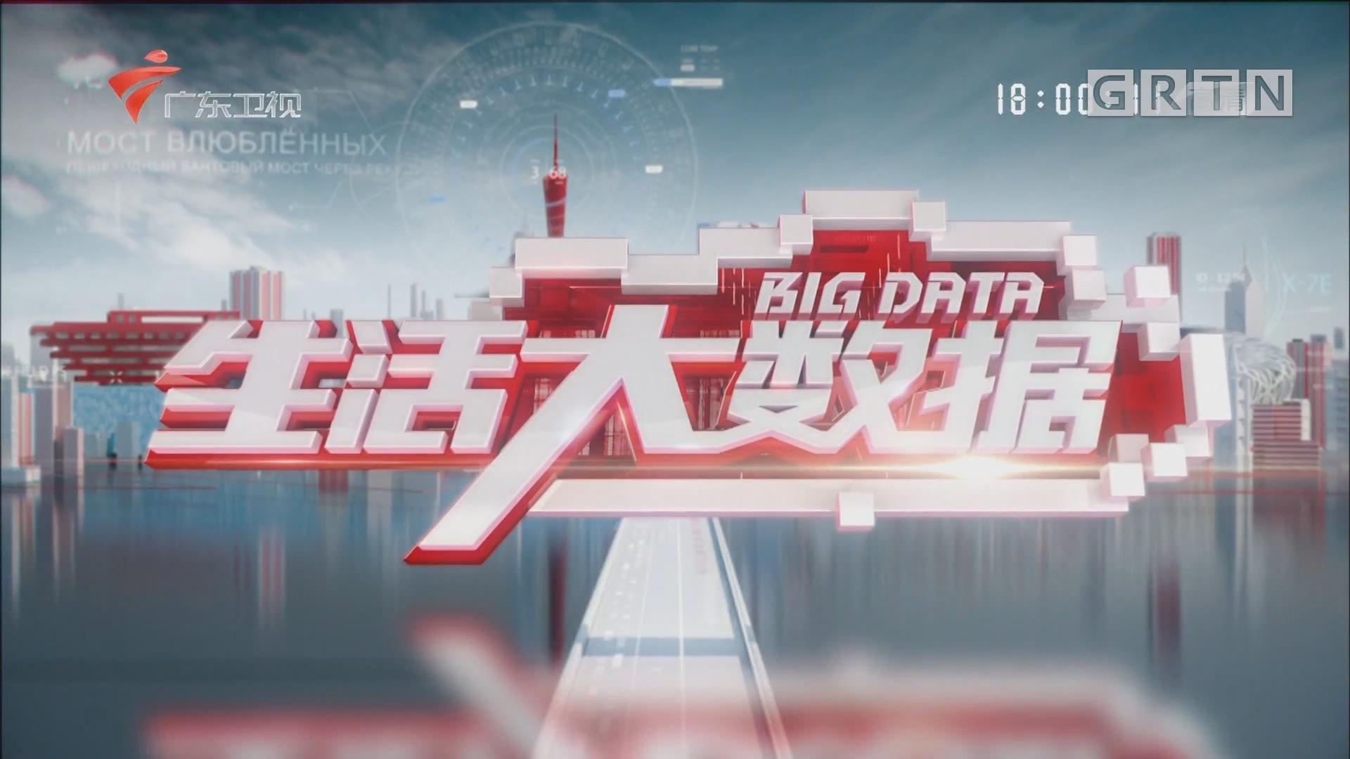 [HD][2019-04-20]生活大数据:广州融创乐园开票盛典在广州成功举办