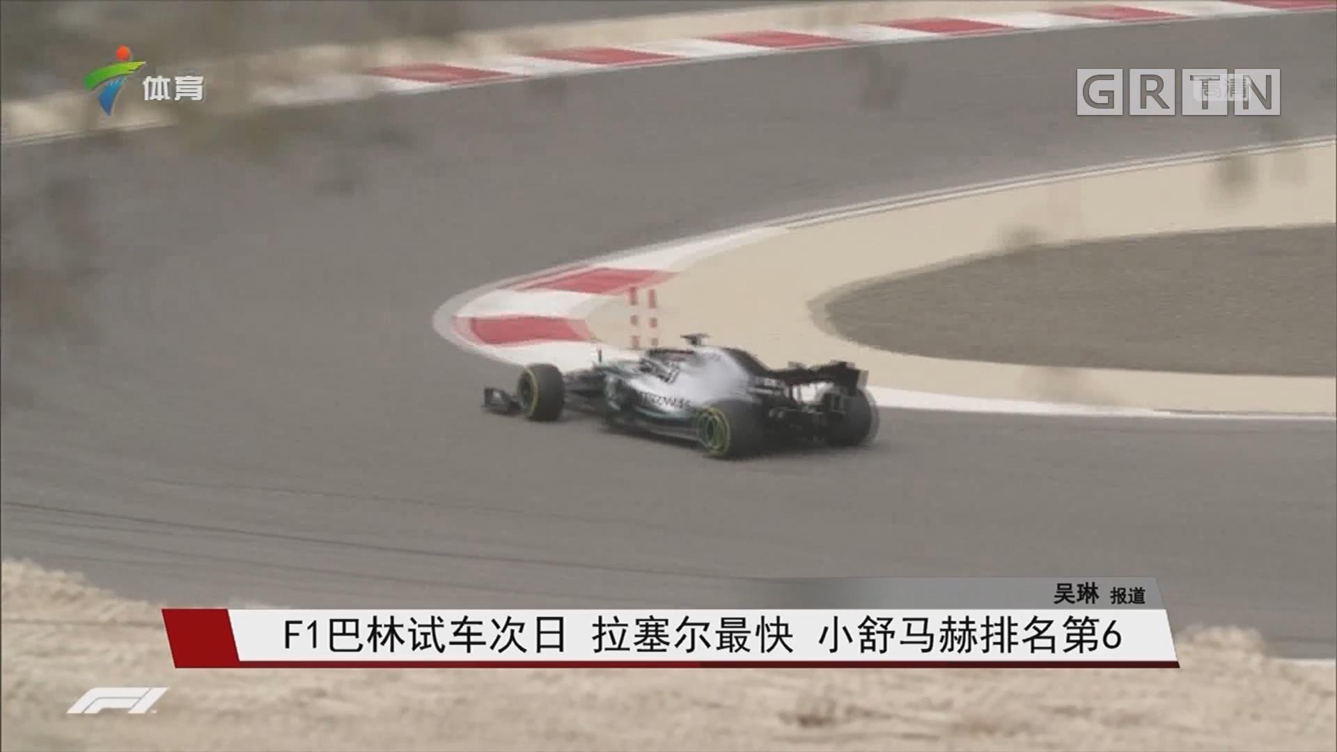 F1巴林试车次日 拉塞尔最快 小舒马赫排名第6