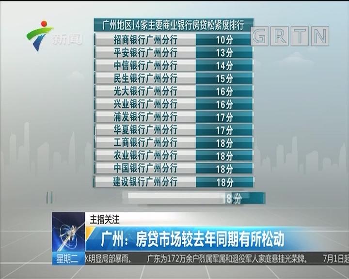 广州:房贷市场较去年同期有所松动