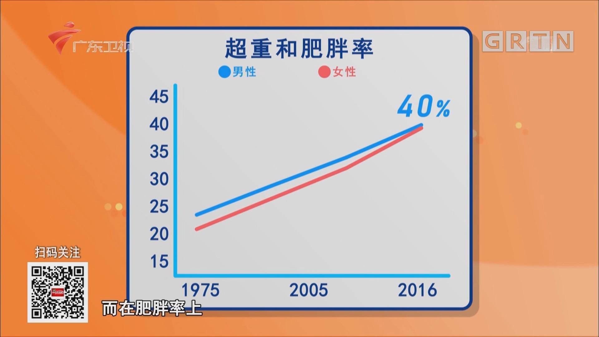 肥胖的人越来越多