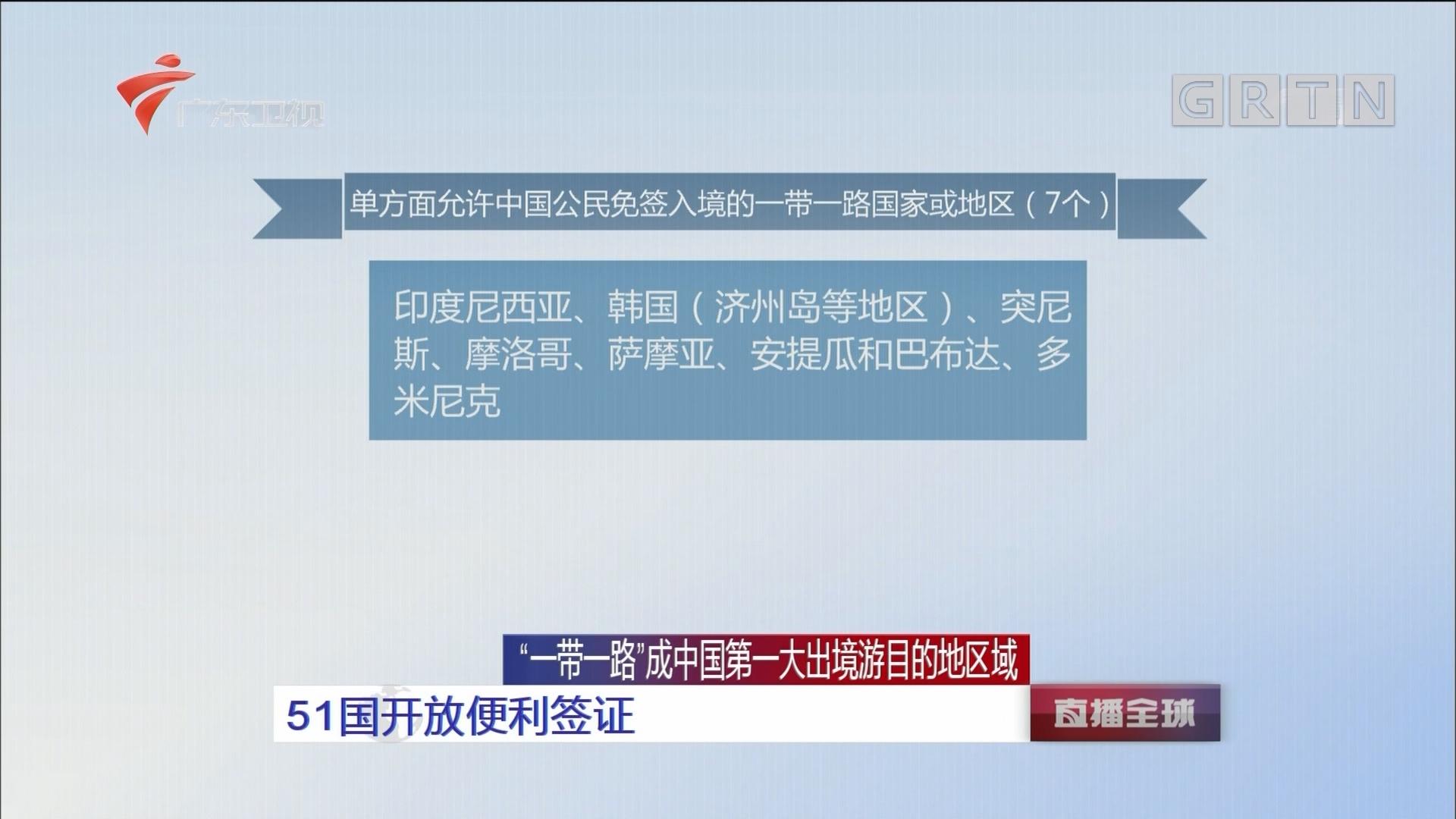 """""""一带一路""""成中国第一大出境游目的地区域:51国开放便利签证"""
